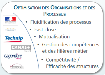 Conseil innovation digital